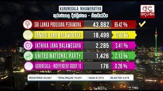 Polling Division - Nikaweratiya