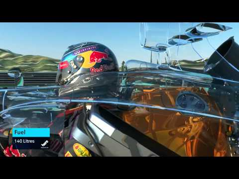 NEW FOOTAGE: Transforming Formula One: 2014 Rules Explained