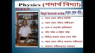 Simple Harmonic Motion (সরল দোলগতি) Utpal Kanti Mandal