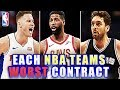 Lagu One Contract Every NBA Team Needs To Get Rid Of This Off-Season