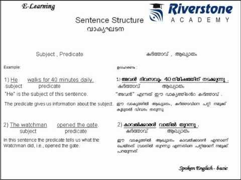 Learn English in Malayalam: Malayalam to English for ...