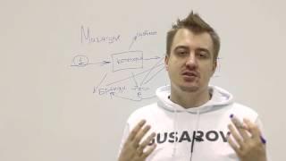 Выпуск 13. Текстовая оптимизация интернет магазинов #edugusarov