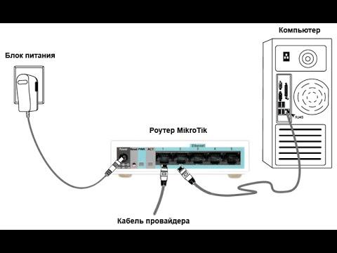 Images Of Как подключить роутер wifi (TP - Images Of All