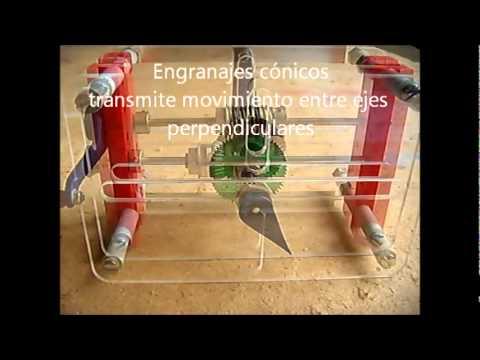 Mecanismos de transmisión y transformación del movimiento