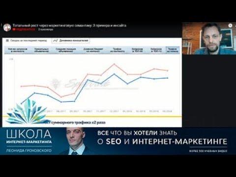 Большое семантическое ядро: Тотальный рост через маркетинговую семантику: 3 примера и инсайта