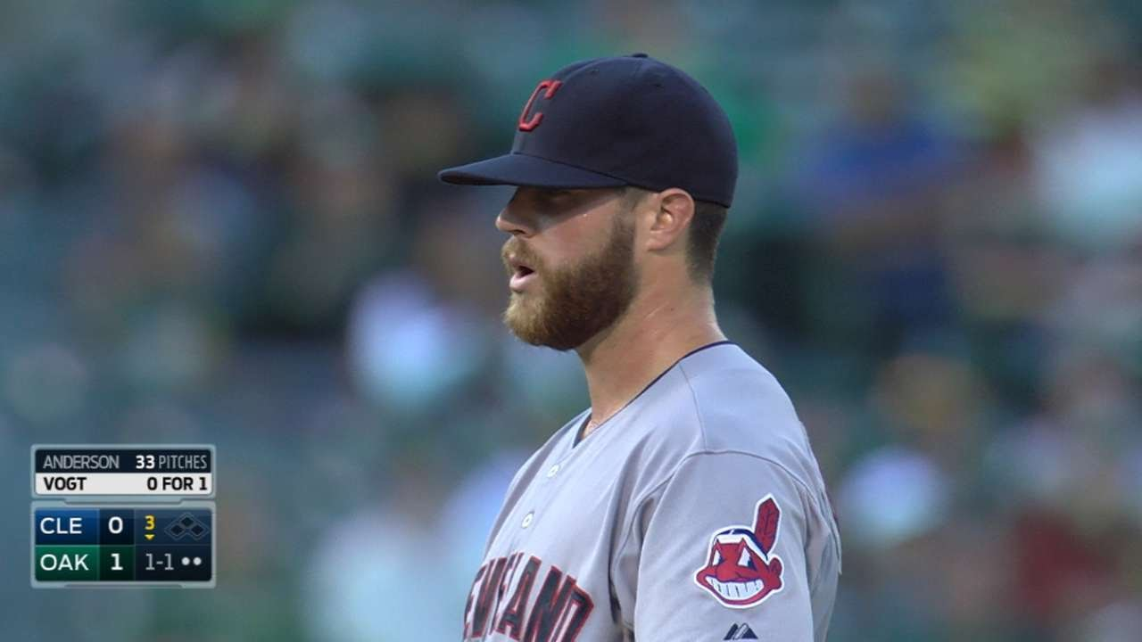CLE@OAK: Anderson allows three earned runs over 6 2/3