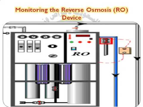 Water Treatment System In Hemodialysis Unit Youtube