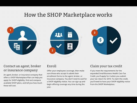 Small Business Health Options Program SHOP Marketplace Webinar