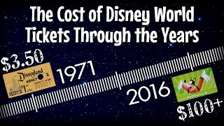 The Cost Of Disney World Tickets Through The Years