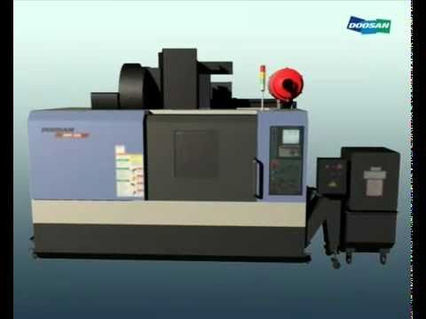 DNM Series Vertical Machining centre - Doosan Infracore - Dormac CNC Solutions