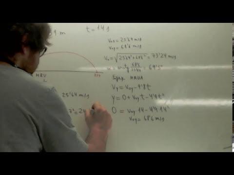 Tiro parabolico Velocidad inicial Usero