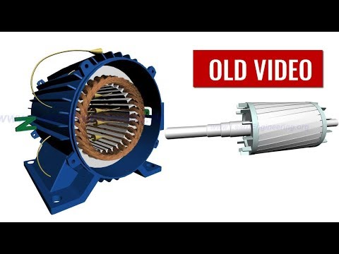 How does Induction Motor work ?