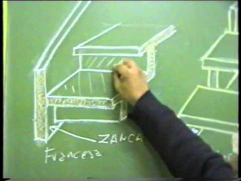 Elementos que  constituyen la Escalera. Compensación, parte 1