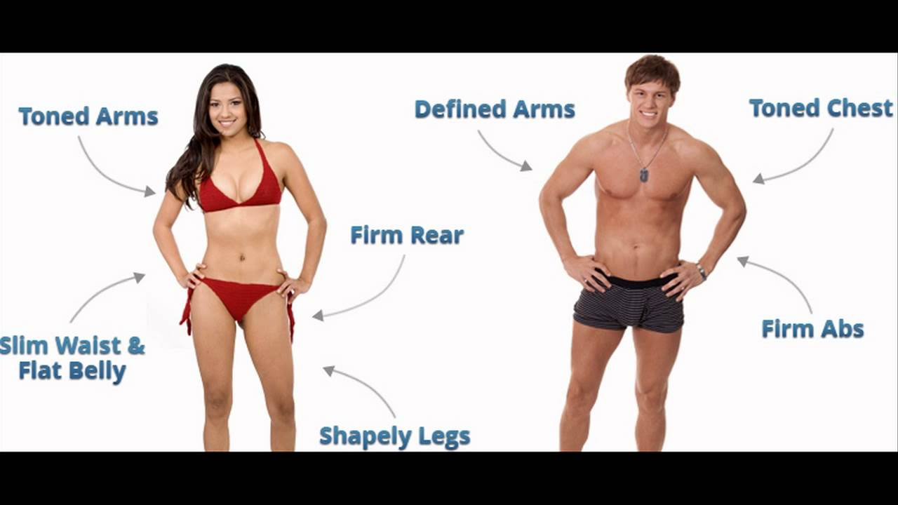 Intermittent Fasting Weight Loss - 5:2 Fast Formula - YouTube