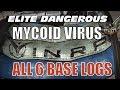 Elite Dangerous INRA Mycoid Virus All Logs Full Investigation mp3