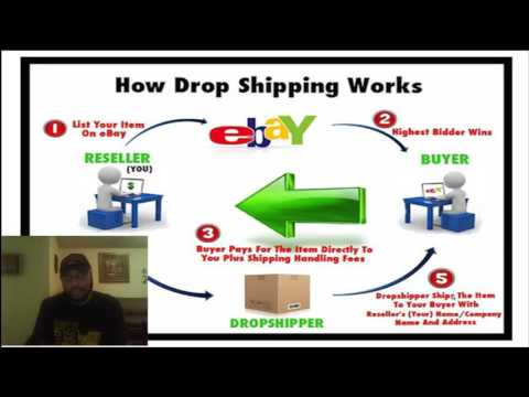 What Is Drop Shipping?  How To Start- Drop Shipping Business Review  Amazon FBA   Ebay   Infinii
