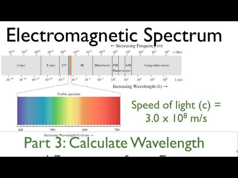 EM Spectrum Part 3: Calculate Wavelength and Frequency from Energy