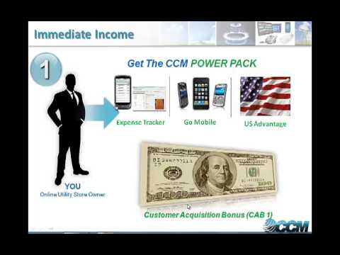 Consumer Choice Marketing CCM Business Overview