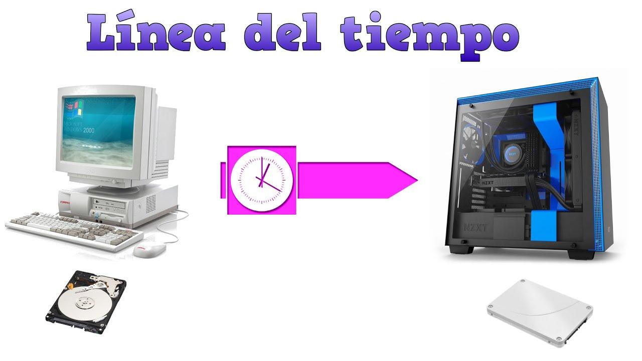 Linea del tiempo de las computadoras youtube - Tiempo en paracuellos del jarama ...