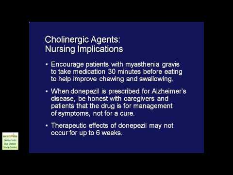 Drugs Affecting the Autonomic Nervous System (Cholinergic & Cholinergic Blocking Agents) Music Videos