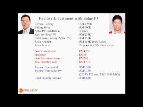SolarViz   Malaysia Solar PV Investment