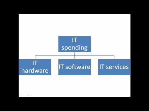 Indian IT export diversification part 1.mp4