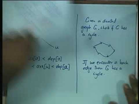 Lecture - 29 DFS in Directed Graphs