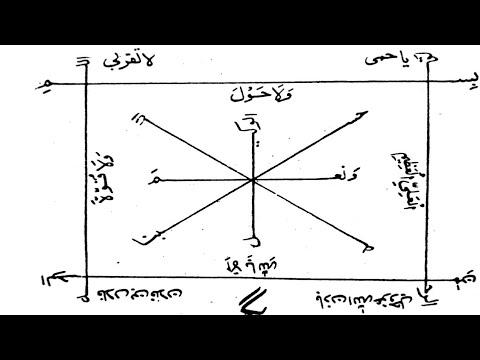 Garibi Dur Karne Ka Wazifa | Har Hajat Ka Amal Taweez