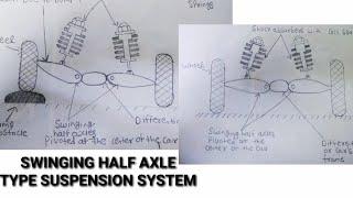 [HINDI] Swinging half axle type suspension system  AUTOMOBILE ENGINEERING.