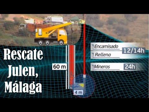 Como será el rescate de niño Julen en Málaga España