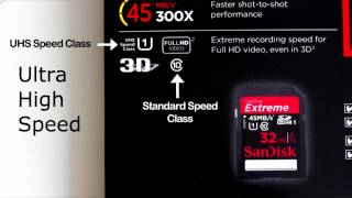 Sandisk Extreme SDHC 32 GB Memory Card Unboxing