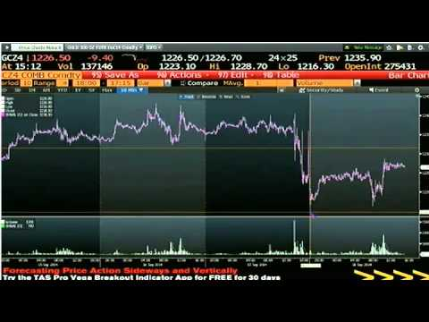 Sep 18th Daily Stock Market Recap by Tom O'Brien on TFNN   2014