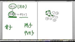 高校物理解説講義:「原子核」講義2