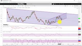Dolar Endeksinin TL Açısından Önemi: DX Güncel Teknik Analizi
