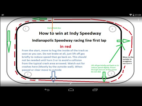 Indianapolis Speedway. Tips on how to win and an overview of the circuit
