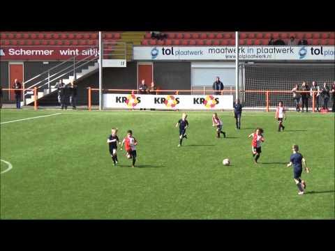 Feyenoord F1 op Volendam F toernooi, Molenaar & Zwarthoed Cup 2015
