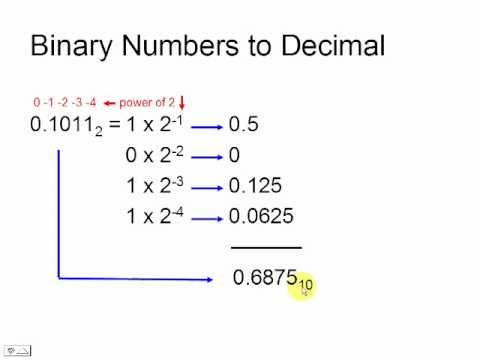 Base Conversion: binary numbers to decimal ones, and decimal numbers to binary ones