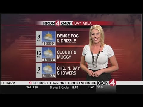 Weather Girl Makes a Great Thermometer