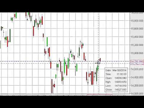 Nikkei Technical Analysis for April 2, 2014 by FXEmpire.com
