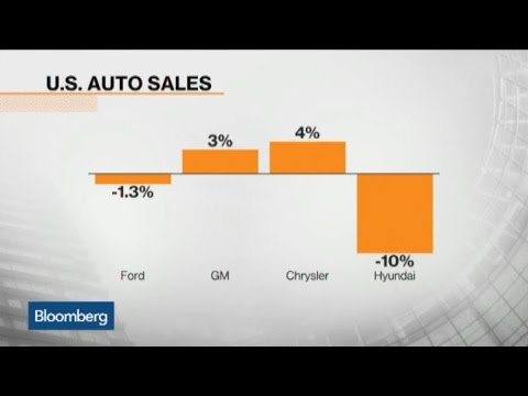 How Low Gas Prices Are Impacting U.S. Car Sales