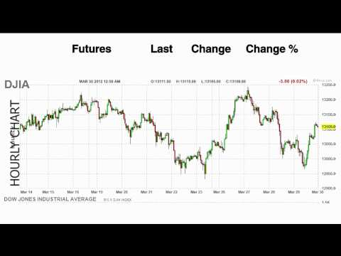 Daily Stock Market Update -- March 29, 2012