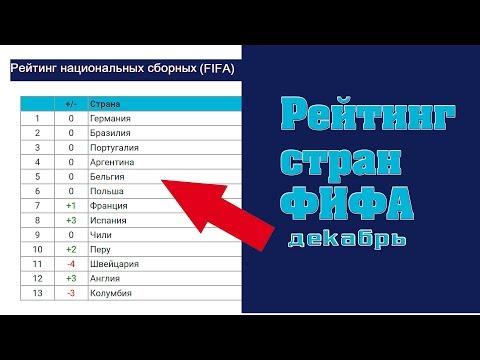 Рейтинг футбольных сборных ФИФА (FIFA) за декабрь. Футбол.