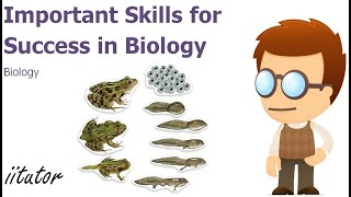 √ Important skills for success in HSC Biology | iitutor
