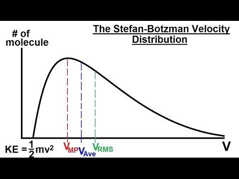 Astronomy - Ch. 5: Light & E&M Radiation (17 of 30) Stefan-Botzmann Velocity Distribution