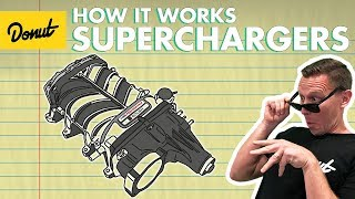 SUPERCHARGERS | How They Work