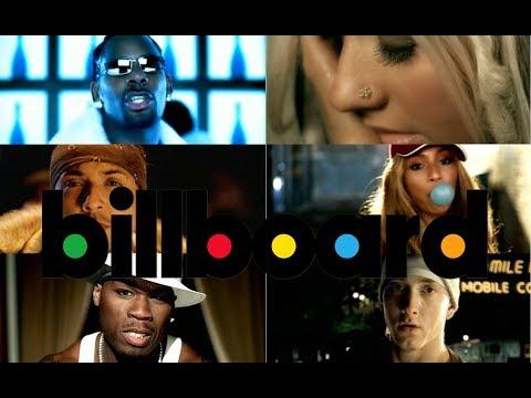 Billboard Hot 100   Top 100 Songs of Year End 2003