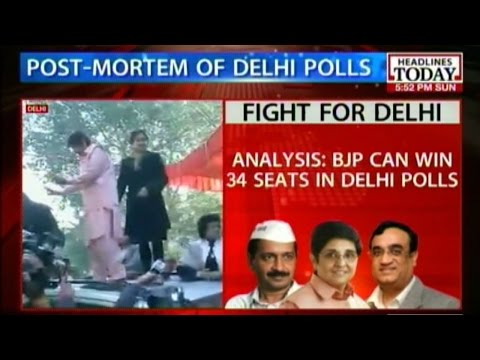 Delhi elections: BJP's meeting to make post mortem of polls