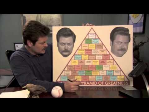 Ron Swanson on Capitalism, Libertarianism