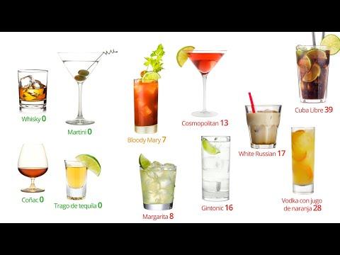 Dieta Keto y Alcohol: Qué tomar para no afectar tu pérdida de peso