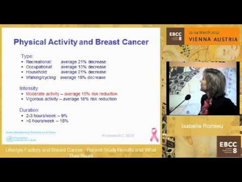 Physical activity and breast cancer - Dr Isabelle Romieu